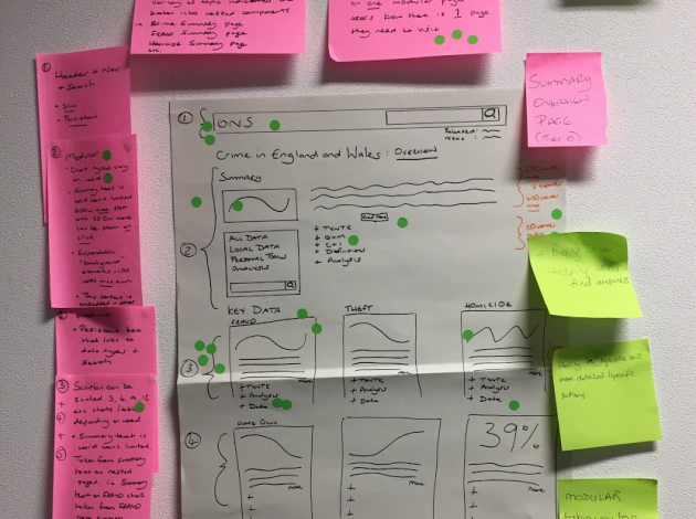 A sketch showing a proposal for the bulletin webpage, with feedback on post-it notes