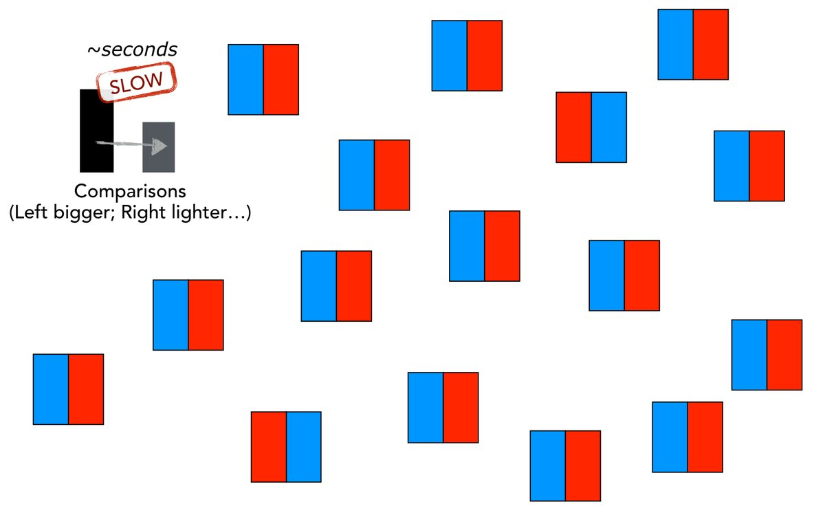 Image of blue and red bars