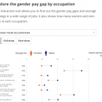 gender pay gap interactive